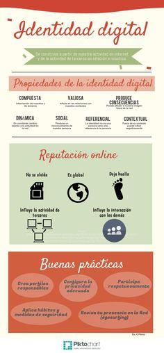 La identidad digital y reputación online Ap Spanish, Infographic, Public, Management, Community, Learning, School, Personal Identity, Self Care