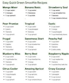 Quick and easy smoothies