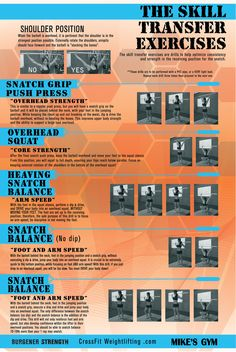 Skill Transfer Exercises Poster | WOD Gear Clothing Company
