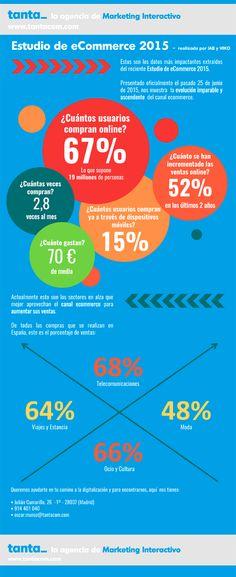 Infografía: Estudio de ecommerce 2015 vía @tantacom #infografia #ecommerce #comercioelectronico