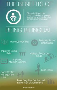 A great infographic on the benefits of being bilingual.  /Хелен Дорон Учебен Център София Запад/ - Helen Doron Educational Group's photo