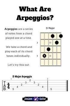 Arpeggios are chords you play note by note, rather than playing the whole thing at once. Arpeggios come in many patterns, so here we're looking at the common ones. What are arpeggios on guitar? Music Theory Guitar, Guitar Chord Chart, Guitar Songs, Guitar Tabs, Acdc Songs, Learn Guitar Online, Online Guitar Lessons, Guitar Lessons For Beginners, Learn Guitar Chords