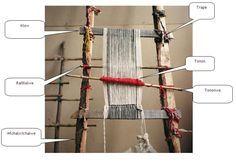 Nombres de cada pieza del telar mapuche Textiles, Wardrobe Rack, Ladder Decor, Home Decor, Php, Google, Fabric Combinations, Fabrics, Dots