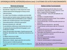 Psicopedagogia Salvador: Autismo