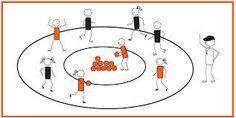 Resultado de imagen para aprendamos a jugar en equipo educacion fisica