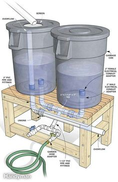 Rain barrel, I wouldn't use rubber garbage cans, but I like this set up.