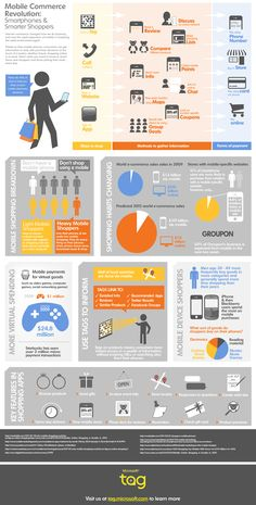 Infographic: Smartphones and the Mobile Commerce Revolution. The Microsoft Tag team compiled this infographic on the mobile commerce revolution. It breaks down mobile shoppers into two categories -- heavy shoppers and light shoppers -- and explains how their habits are changing thanks to the smartphone.