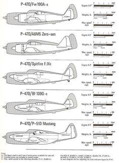 P-47 VS…