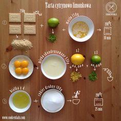 Tarta cytrynowo-limonkowa
