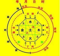 Image result for 八字扑克牌