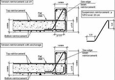 know your roofing terminology and understand your estimate as well  in addition cm vZiB ZXJtcw in addition box gutter moreover sb ext. on roofing glossary