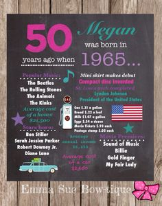 1965 ... 50th Personalized Birthday by EmmaSueBowtique