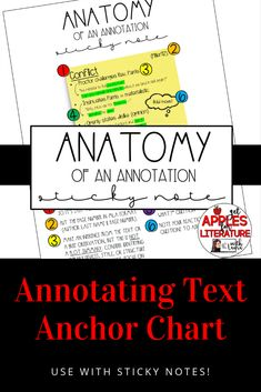 This annotating text anchor chart and handout is all you need to teach annotation! Give your students a stack of sticky notes and they're ready to go!