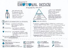 Emotional Design – UX Knowledge Base Sketch