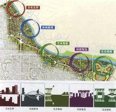 Tianjin Urban Design