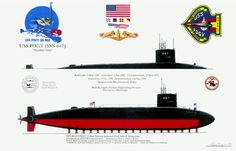 One of the STURGEON – class fast attack submarines, the USS POGY was the second ship in the Navy to bear the name. Laid down on May 5, 1964, by the New York Shipbuilding Co.