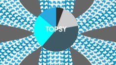 Topsy provides social analytical tools for Twitter data allowing you to measure the sentiment around an issue.