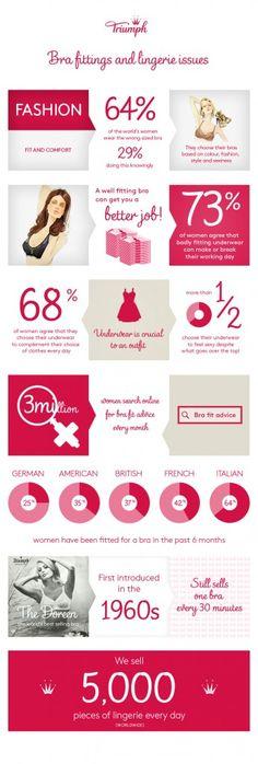 Triumph_Infographic_v5_UK
