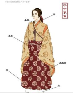 浪人御所-朝日历史文化-【转帖】日本平安时代的贵族服饰 Traditional Fashion, Traditional Art, Traditional Outfits, Japanese Costume, Japanese Kimono, Kimono Japan, Japanese Outfits, Japanese Fashion, Japanese Clothing