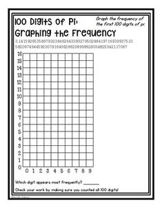 FREE Patterns & Functions and Coordinate Graphing Quiz or ...