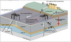 Image result for coal seam gas water usage in australia