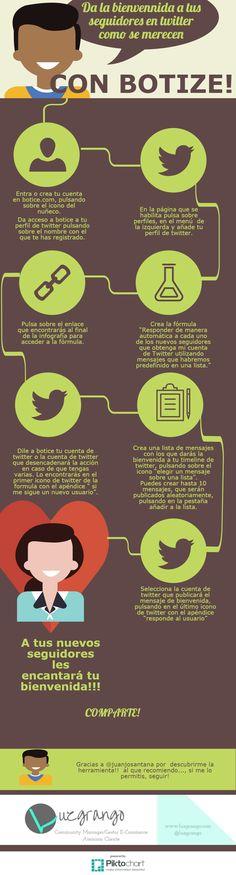 Infografia: Automatiza tus mensajes de bienvenida en twitter con botice!