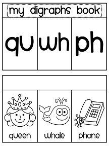 Digraphs book for QU WH and PH - so much fun to make and the pictures are fun. Come premade like this where kids just color & assemble or where they also have to sort the pictures into the right digraph!