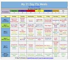 21 day fix meal planner & simple guide. *how to do the meal plan without buying the whole program. ;)*
