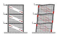 Bielas de compresión_daño pilares v3_sisbrick ladrillo aislador sísmico