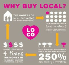 Support local businesses who support your community.