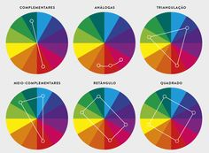 Color psychology meaning of Color Psychology Test, Psychology Meaning, Psychology Studies, Psychology Facts, What Are Colours, Simple Colors, Skin Color Palette, Psychology Experiments, Digital Painting Tutorials