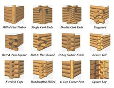 I want to build a log cabin, which corner joint is the best using ...