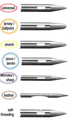 Material Types, Sewing Machine Needles and Quick Guide to F .- Materialtypen, Nähmaschinennadeln und Kurzanleitung zur F … Material Types, Sewing Machine Needles and Quick Start Guide for … - Sewing Tools, Sewing Hacks, Sewing Tutorials, Sewing Crafts, Sewing Basics, Dress Tutorials, Sewing Ideas, Sewing Lessons, Sewing Machine Basics