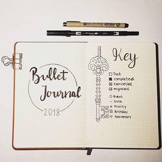 lifeof__lu Lange ist es her, dass ich von Instagram inspiriert wurde und dieses Buch angefangen habe zu gestalten. #mansiehts #übungmachtdenmeister #sommer2017 🙆🏼 Danach landete es für geraume Zeit in der Schublade, weil ich mir nicht sicher war, ob es etwas für mich ist. #ichweißesimmernochnicht Heute hab ich es endlich mal wieder ausgekramt und etwas weiter gemacht. Hier meine ersten beiden Seiten 🙈#bulletjournal #bujo #bujobeauty #2018 #key #keylog #handlettering #brushlettering…