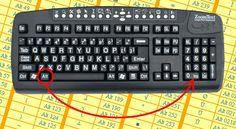 Ist es euch beim Surfenim Web schonmal passiert, dass ihr einen Nicknamen gesehen habt, der aus normalen Buchstaben, aber auch merkwürdigen Symbolen bestand, die sich auf keiner normalen Tastatur befinden?…