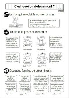 How To Learn French Embroidery Stitches French Language Lessons, French Language Learning, French Lessons, Learning Spanish, French Flashcards, French Worksheets, French Teaching Resources, Teaching French, Learning People