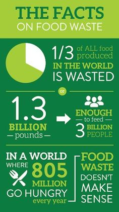 What else do you waste when you throw away food? Imperfect Produce, Global Warming Climate Change, Sustainability Projects, Going To Bed Hungry, No Waste, Reduce Waste, Waste Solutions, Food Tech, World Hunger