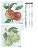 "ru / Chispitas - Альбом ""C. Cross Stitch Fruit, Cross Stitch Kitchen, Cute Cross Stitch, Cross Stitch Flowers, Cross Stitch Charts, Cross Stitch Patterns, Filet Crochet Charts, Crochet Cross, Cross Stitching"