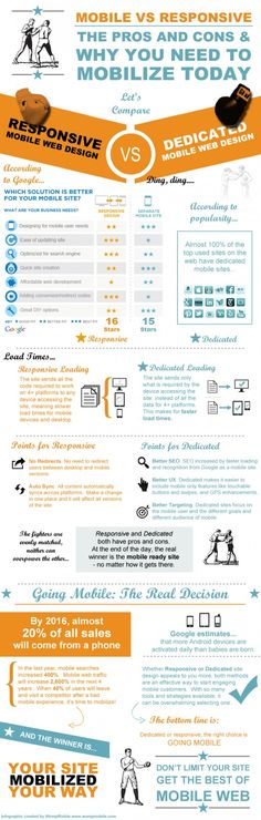 #Mobile vs #Responsive The Pros and Cons & Why You Need to Mobilize Today #infografía