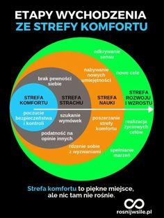 Motto, Psychology Facts, Emotional Intelligence, Life Motivation, Self Development, Better Life, Self Improvement, Life Lessons, Stress