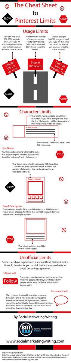 Connaissez-vous les limites de Pinterest ? | Médias sociaux et réseaux professionnels