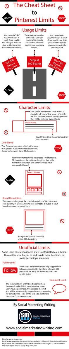 The Cheat Sheet to Pinterest Limits [Infographic] #pinterest http://socialmarketingwriting.com/cheat-sheet-pinterest-limits-infographic/