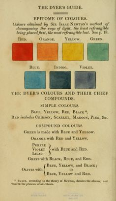 The dyer's guide, Thomas Packer, 1830