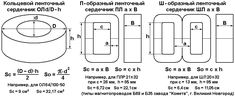 Electronics Mini Projects, Toroidal Transformer, Electronic Schematics, Arduino