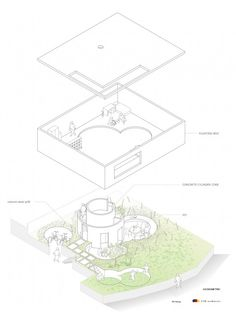 Pit House by UID Architects - I Like Architecture