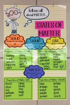 Science - properties of matter anchor chart ☺- gift free here -☺ middle school science middle school math mi… Middle School Activities, Education Middle School, Middle School Science, Elementary Science Classroom, Classroom Ideas, Classroom Rules, Upper Elementary, Elementary Education, School Classroom