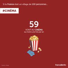 Infographie : et si la France n'était qu'un village de 100 personnes ? - Page 12