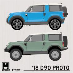 Next Defender Prototype?