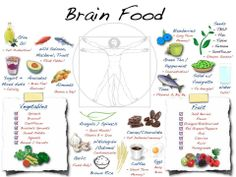 Brain Foods Via Joe Rogan's Facebook