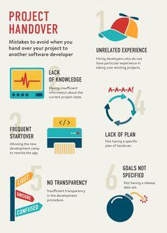 Top Ten Bsc Mistakes